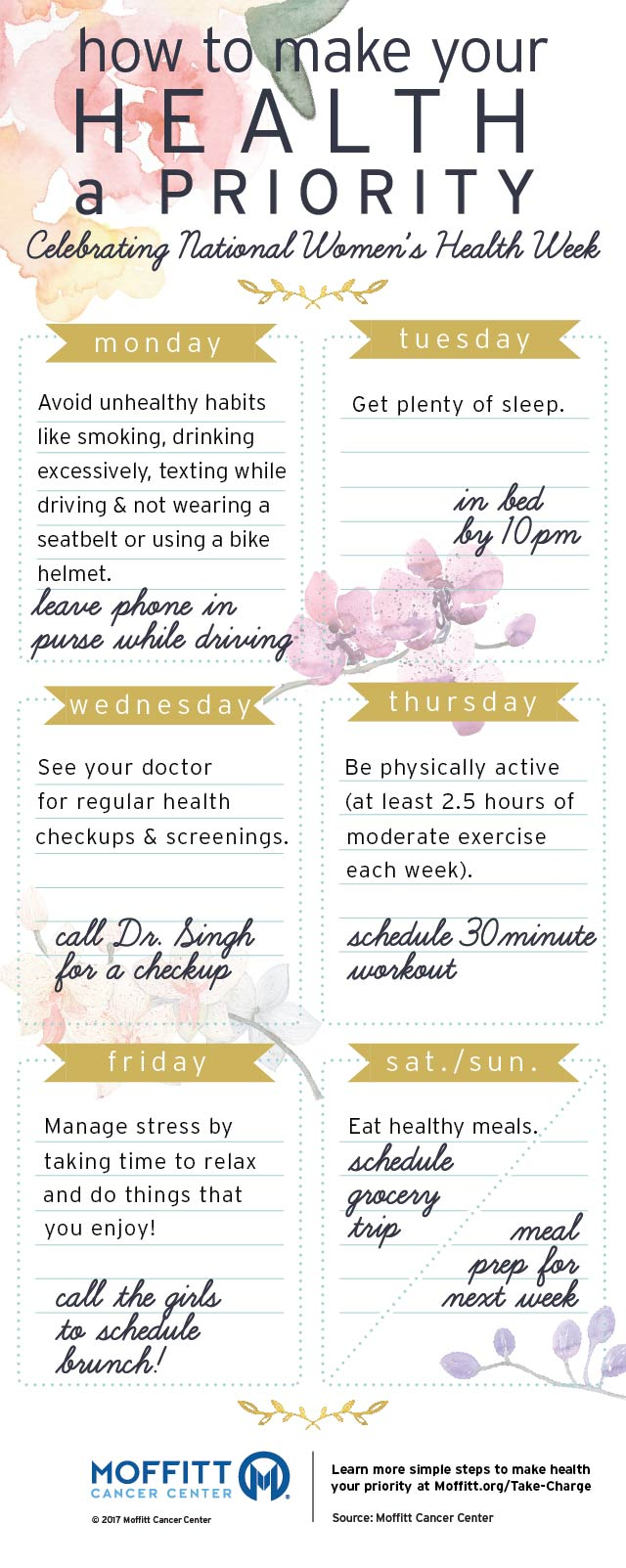 National Women's Health Week Infographic